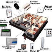 Модернизация систем охранно-пожарной сигнализации фото