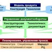 Поставка CAD/CAM/PDM-систем КОМПАС-3D, ЛОЦМАН, ВЕРТИКАЛЬ фото