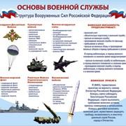 """Наглядное пособие """"Основы военной службы"""" фото"""