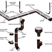 Водосточная система метал фото
