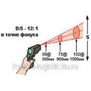 Пирометр Raytek, инфракрасный термометр Raynger ST20