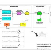 Система диспетчеризации отопительных котлов BUDERUS фото