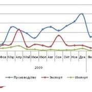 Исследование рынка растительных масел фото