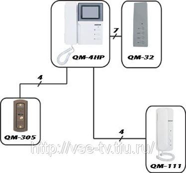 Видеодомофон Quantum QM-4HP