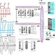 Автоматизированная система управления технологическим процессом фото