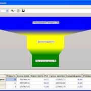Система управления Sales Expert 2 фото