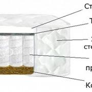 Ортопедические матрацы на блоке независимых пружин фото