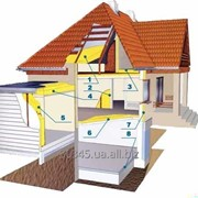 Утепление жилых помещений пеноизолом фото