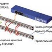 Управление сетевой инфраструктурой фото