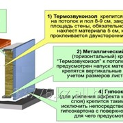Звукоизоляция стен матами ТЗИ фото