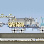 Промывка и очистка сетей канализации гидродинамическим способом, под высоким давлением фото