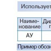 Ареометр для урины АУ фото