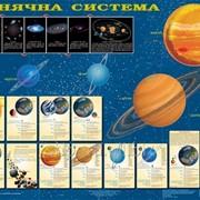 Сонячна система (на планках) фото