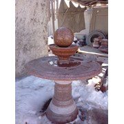 Вращающийся шар. фото