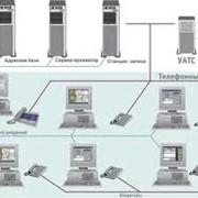 Системы автоматического оповещения по телефонным линиям и GSM-каналам фото