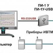 Проводная система мониторинга микроклимата на основе термогигрометра ИВТМ-7 М 3 фото