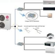 Multi FDX – система представляет собой систему кондиционирования состоящую из наружного блокав котором взаимодействуют два компрессора один с постоянной скоростью вращения. Продажа в Херсоне фото