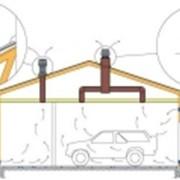 Вентиляция гаража фото