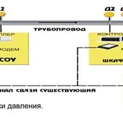 Система обнаружения утечек нефти_контроль уровня жидкости в трубопроводе фото
