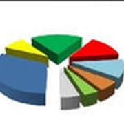 Прогнозирование рынка товаров и услуг фото