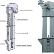 Нории зерновые НЗК-10, высота: 11 м. фото