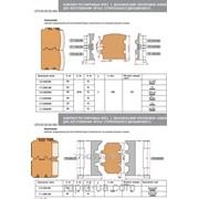 Фреза для изготовления бруса дома В=150 мм 070.13.00.00.000 фото