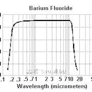 Оптический материал Барий фтористый Barium Fluoride фото