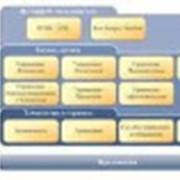 Установка, настройка систем управления базами данных корпоративной информации.