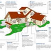 Системы управления жилищем (Умный Дом) фото