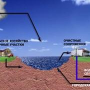 Комплексная система очистки поверхностных вод (колодцы, поверхностные водоемы) фото