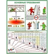 Организация рабочего места газосварщика фото