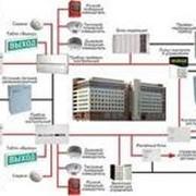 Проектирование и монтаж автоматической пожарной сигнализации (АПС) фото