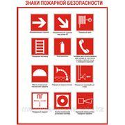 Знаки пожарной безопасности в украине