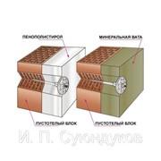 Дюбели распорные для крепления теплоизоляционных материалов - ''гриб'', ''зонтик'' фото