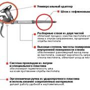 Монтажный пистолет WS 9066 фото