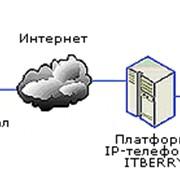 Построение распределенных корпоративных сетей IP телефонии фото