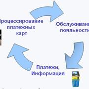 Аутсорсинг банковских услуг фото
