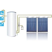 Солнечный водонагреватель СН-16 Накопительный 150 л, 15 трубок фото