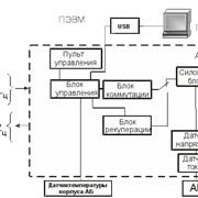 Автоматическое зарядное устройство АЗРУ-2 фото
