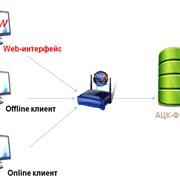 Внедрение автоматизированной системы управления АЦК-Финансы фото
