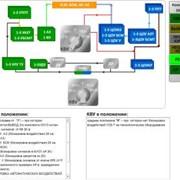 Разработка программы МИС - Мультимедийного интерактивного справочника фото