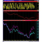 Аналитические исследования рынков акций фото
