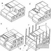 Строительство зданий по блочной системе фото