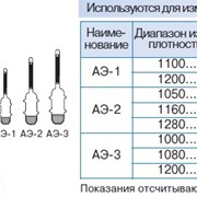 Ареометры для электролита АЭ-1, АЭ-2, АЭ-3 фото