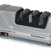 Точилки электрические для ножей, США фото