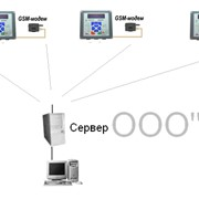 Диспетчеризация теплосчетчиков фото