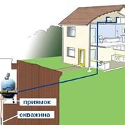 Отопление водопровод канализация фото