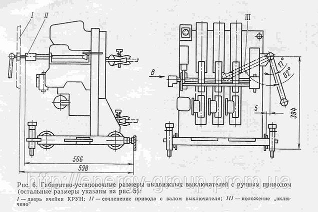 АВМ-10, АВМ-10СВ,