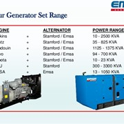 ARENDA GENERATOR de curent electric фото