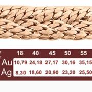 Косички на основе цепи (цепочки) панцирной одинарной `Овал` 7 полотен (колосок) из золота 585 пробы, серебра 925 пробы, а также серебра с позолотой фото
